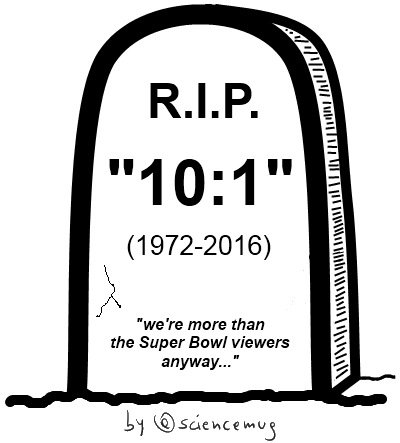 RIP 10-1  (by @sciencemug)