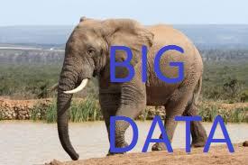Representación del volumen de los datos
