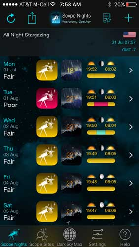 Check the weather forecast as part of observation planning