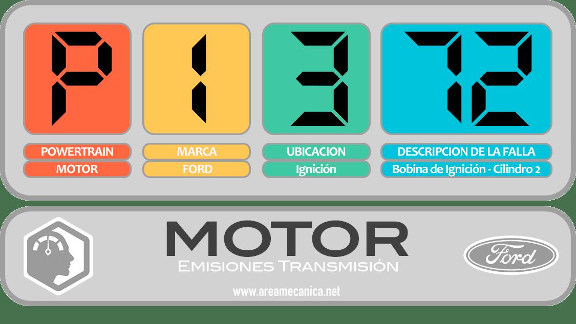 CODIGOS DE FALLA: Ford (P1300-P13FF) Motor | OBD2 | DTC