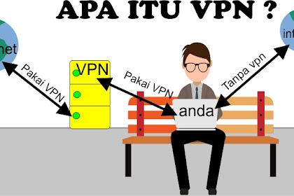 Apa itu VPN : Bagaimana Cara Kerja VPN