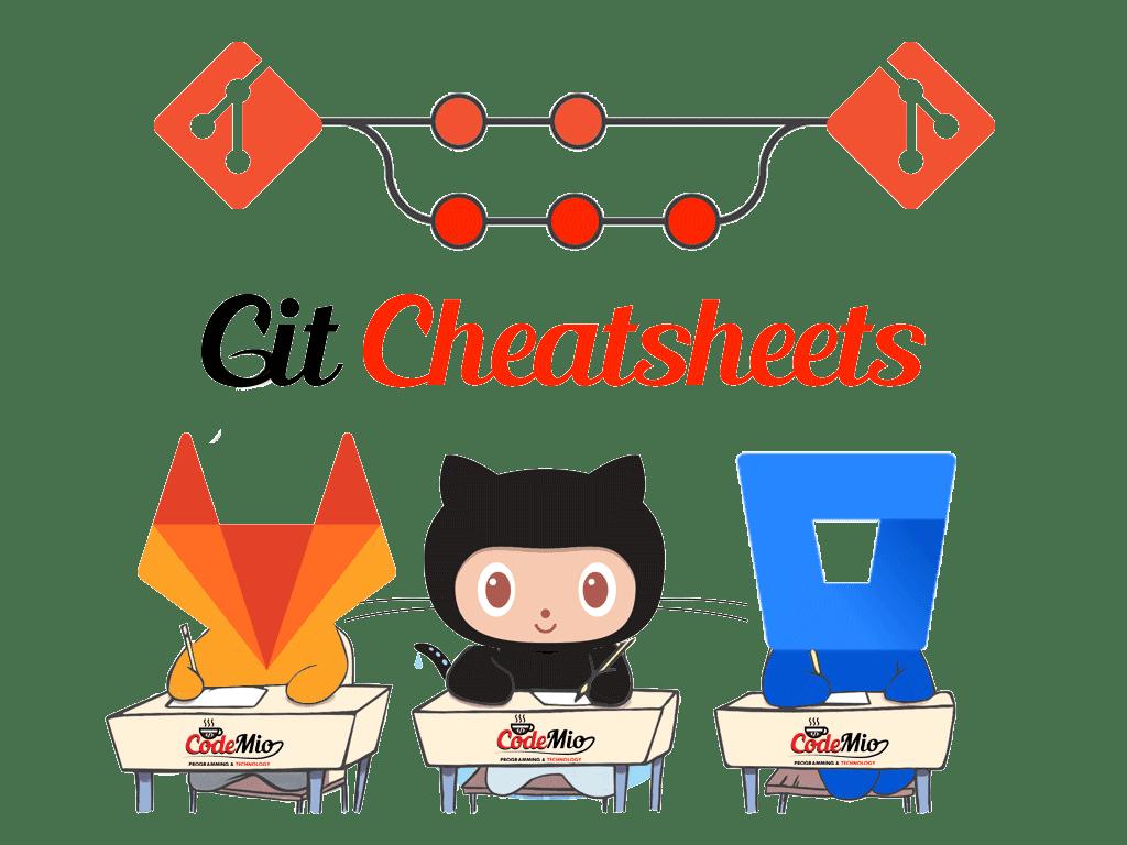 Useful Git Cheat-Sheets (HD) - Codemio - A Software