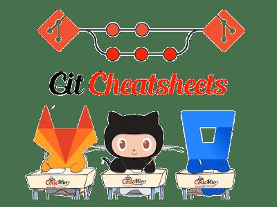 Codemio - A Software Developer's Blog