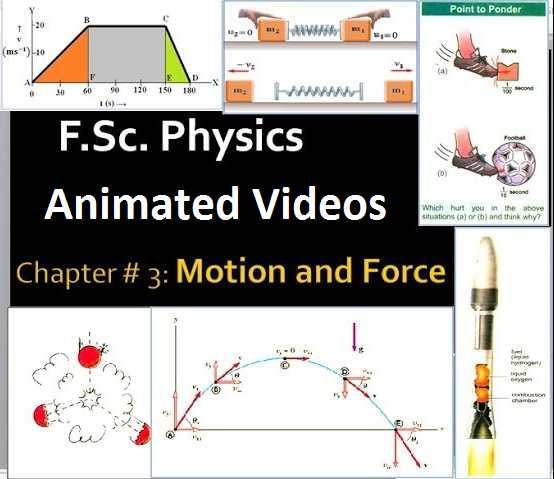 9th Class Physics Notes, Solved Question Answers & Numerical