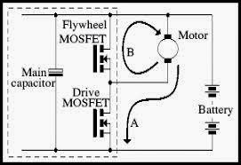 akt: Electric Braking: Merits and applications
