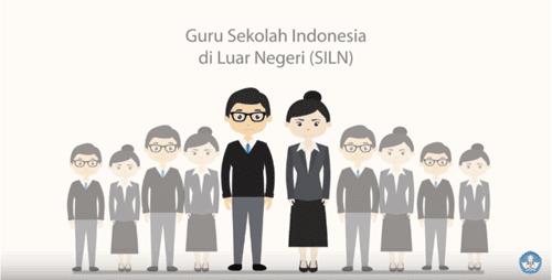 Informasi Seleksi Bersama Penerimaan Guru Dan Tenaga Kependidikan SILN