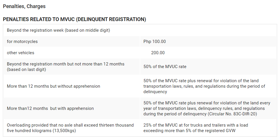 Here are the steps and requirements for the registration of your motor vehicle in the Philippines.   FOR IMPORTED SECOND-HAND (USED CAR) EXEMPTED FROM EO 156/877-A, You need to prepare the following documents:    -Commercial Invoice or Certificate of Registration from country of origin  1.BOC Certificate of Payment  2.Sales Invoice of MV  3.Certificate of Stock Reported (CSR)  4.Certificate of Compliance to Emission   5.Standards (CCES) issued by the Regional Office  6.PNP-TMG MV Clearance Certificate  7.Duly accomplished and approved Motor Vehicle Inspection Report (MVIR) issued by the MVIS or by any alternate  8.MVIS accredited by LTO  9.Appropriate insurance certificate of cover  10-Taxpayer's Identification Number (TIN)  IMPORTED SECOND HAND THROUGH THE NO DOLLAR IMPORTATION PROGRAM    1.Official Receipt or Certificate of Registration from country of origin     2.BOC Certificate of Payment     3.Authority under the No Dollar Importation issued by the BIS-DTI If no authority from BIS-DTI: Seizure Proceedings Notice of Award Affidavit of first and last importation Bill of Lading     4.Certificate of Compliance to Emission Standards (CCES) issued by the Regional Office     5.PNP-TMG Clearance Certification     6.Duly accomplished and approved Motor Vehicle  Inspection Report (MVIR) issued by the MVIS or any alternate     7.MVIS accredited by the LTO     8.Appropriate insurance certificate of cover    9. Taxpayer's Identification Number (TIN)  IMPORTED ACQUIRED THROUGH DONATION     1.Official Receipt or Certificate of Registration from the country of origin     2.Deed of Donation duly signed by the authorized representative    3.BOC Certificate of Payment     4.Certificate of Stock Reported     5.Bill of Lading     6.Secretary's Certificate/Board Resolution     7Certificate of Compliance to Emission Standards (CCES) issued by the Regional Office (if MV is already used)     8.PNP-TMG MV Clearance Certificate     9Duly accomplished and approved Motor Vehicle Inspection Report (MVIR) issued by MVIS or any alternate MVIS duly accredited by LTO     10.Appropriate insurance certificate of cover     11.Taxpayer's Identification Number (TIN)   IMPORTED SECOND HAND MOTORCYCLE   1.Commercial Invoice or Certificate of Registration from the country of origin     2.BOC Certificate of Payment     3.Certificate of Stock Reported     4.Bill of Lading     5.Certificate of Emission Compliance     6.Certificate of Compliance to Emission Standards issued by the Regional Office    7. PNP-TMG MV Clearance Certificate     8.Duly accomplished and approved Motor Vehicle Inspection Report (MVIR) issued by MVIS or any alternate MVIS duly accredited by LTO     9.Appropriate insurance certificate of cover     10.Taxpayer's Identification Number (TIN)   CHOPPED/CUT-UP MV'S (MC-88-044,MC-88063, CIR 71 S OF 1981 AND MC 711-2006)    1.Original Sales Invoice of engine, body and chassis     2.BOC OR of the engine and chassis     3.Certificate of Stock Reported (CSR) for engine and chassis     4.BOC Certificate of Payment for the whole unit     5.Certificate of Stock Reported issued by the Regional Office for the assembly of the rebuilt motor vehicle in compliance with RA-6539, the Anti-Carnapping Act of 1972     6.Affidavit of Rebuilt     7.Affidavit of Conversion, if applicable     8.Certificate of Compliance to Emissions Standards (CCES) issued by the Regional Office     9.PNP-TMG MV Clearance Certificate     10.Duly accomplished and approved Motor Vehicle Inspection Report (MVIR) issued by the MVIS or any alternate     11.MVIS duly accredited by LTO.     12.Appropriate insurance certificate of cover     13.Taxpayer's Identification Number (TIN)  PROCEDURE:  1. Proceed to the transaction counters and submit all the required documents to the Evaluator for evaluation and computation of fees. 2. Actual inspection of motor vehicles with duly accomplished MVIR. (This form is available for download here. You can accomplish this form prior to transacting your business at the LTO.)  3. Proceed to the Cashier when your name is called for the necessary fees and obtain an Official Receipt (OR).  4. Proceed to the Releasing Counter when your name is called to obtain the Certificate of Registration (CR), plates, stickers, and other requested documents.
