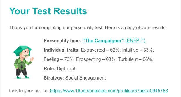 Human Behavior 16 Personalities The Test
