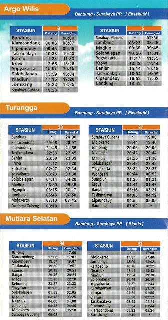 Berikut Ini Merupakan Jadwal Kereta Api Terbaru Di Daop Bandung