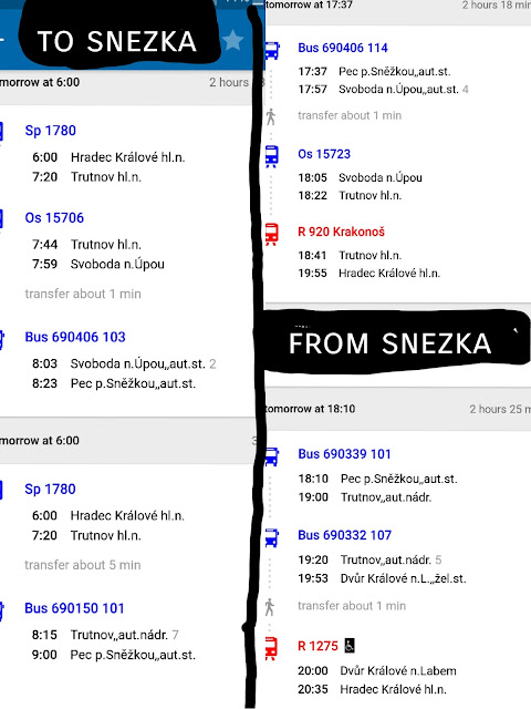 Day Trip Plan to Sněžka, Czech