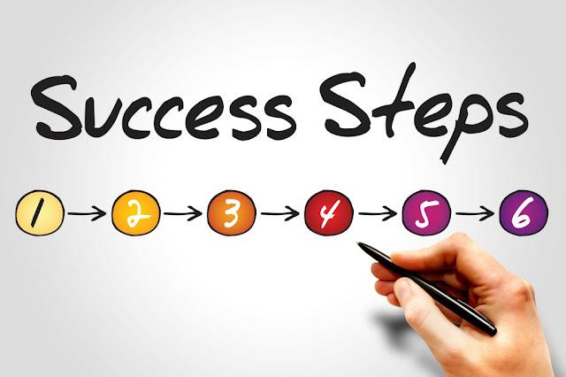 ستحتاج فقط هذه الـ 6 خطوات لتخطيط نجاحك