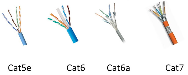 Cat5e Vs  Cat6 Vs  Cat6e Vs  Cat6a Vs  Cat7 For Structured Cabling