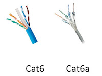 Cat 5 E Diagram