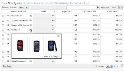 Google Analytics Update - Mobile