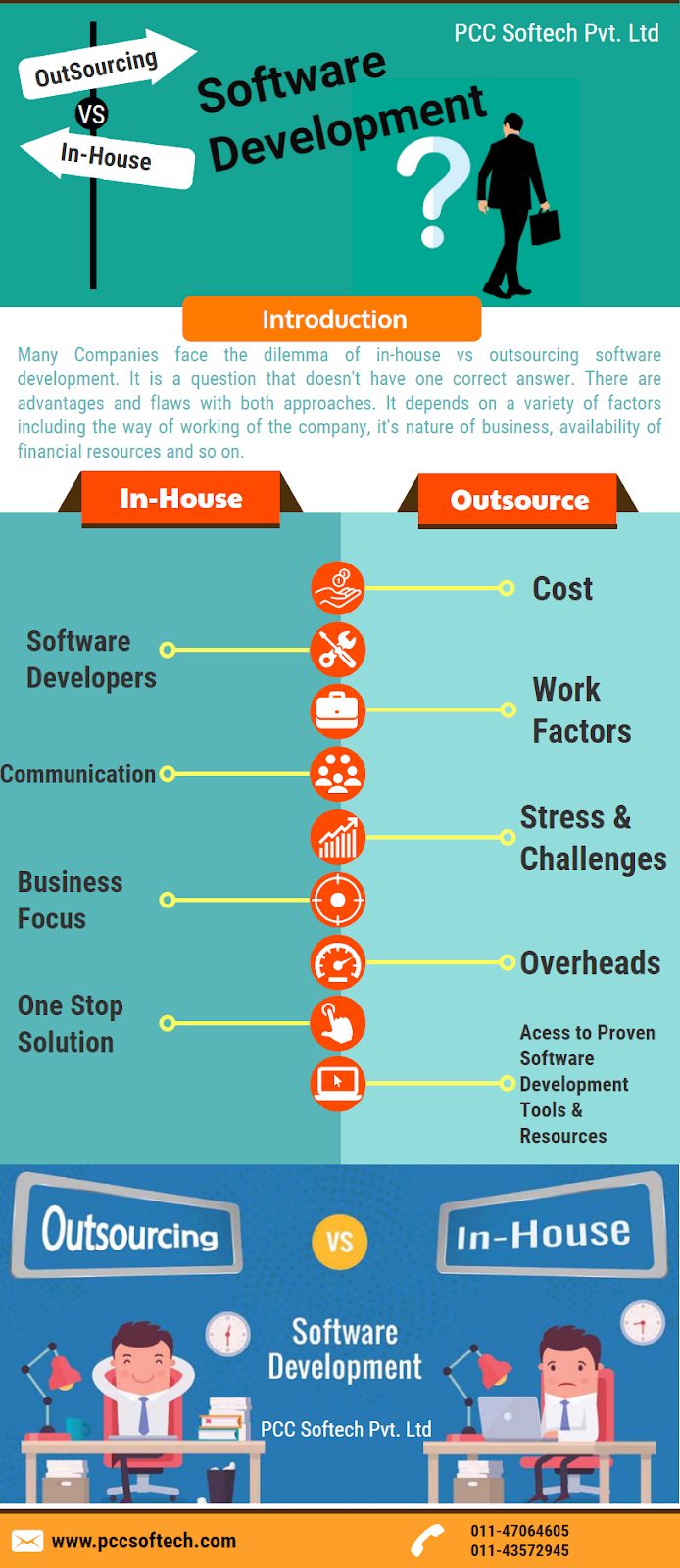 outsourcing versus in house pccsoftech