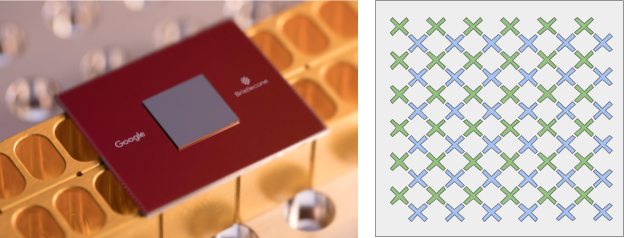 Google AI Blog: A Preview of Bristlecone, Google's New