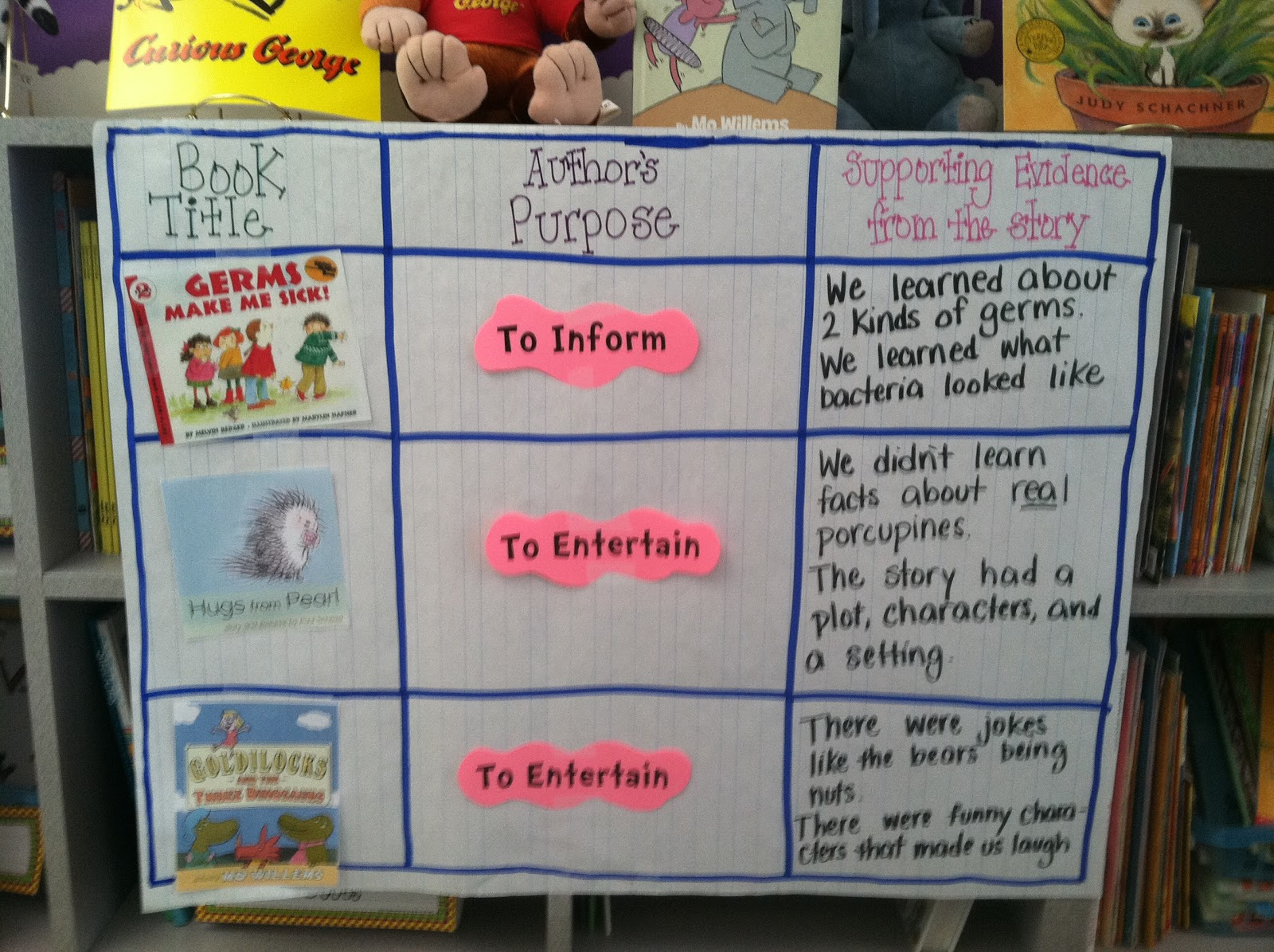 Life In First Grade Author 39 S Purpose