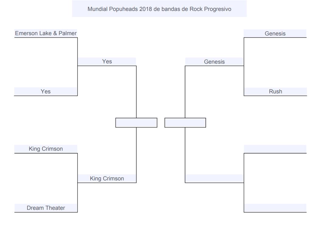 Mundial Popuheads de bandas de Rock Progresivo - Página 2 Jueves%2B-%2BKC