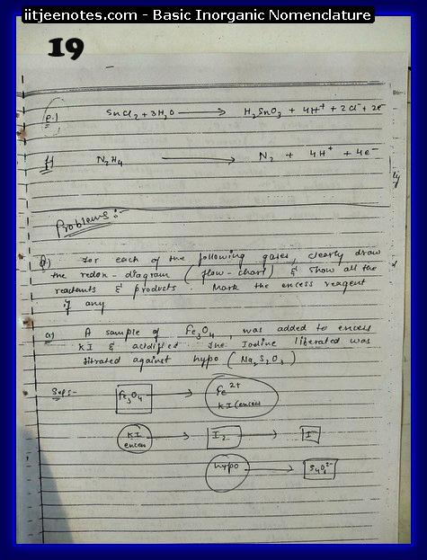 Inorganic Nomenclature Notes 1