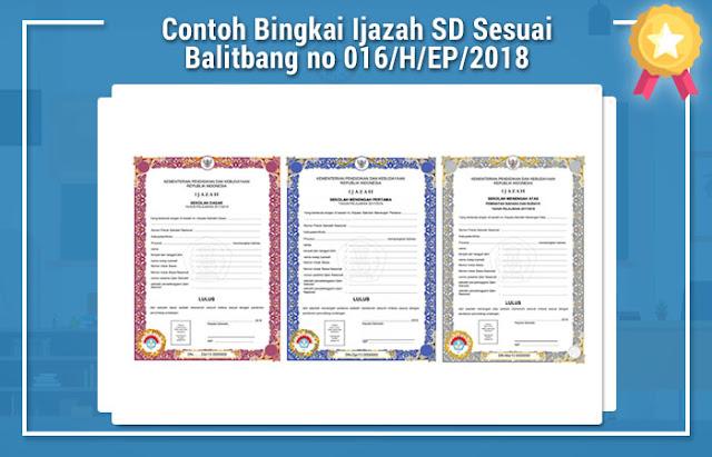 Contoh Bingkai Ijazah SD Sesuai Balitbang no 016/H/EP/2018