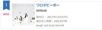 NMB48 - Warota People 1st Day Sales.jpg
