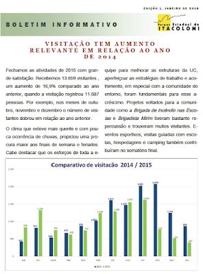 https://www.dropbox.com/s/omcf9v3f7yvwvqx/Boletim.Informativo.PE.Itacolomi.Ed01.2016.pdf?dl=0