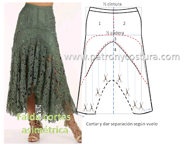 www.patronycostura.blogspot.com/falda-cortes-asimétrica-html