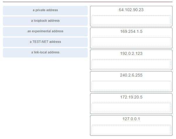 Question appropriate IP address