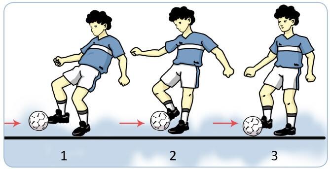 cara menahan bola dalam permainan sepak bola