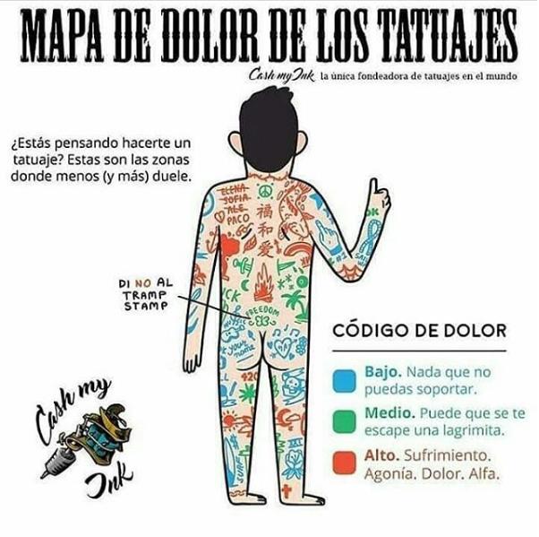El Bello Arte De Las Agujas Y La Tinta Donde Duele Mas Un Tatuaje
