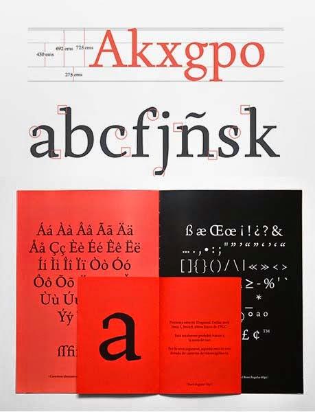 Born font