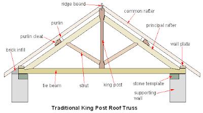 king truss