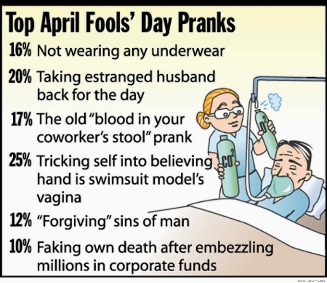 33+ Unique & Most Funniest April Fool Jokes 2018 To Celebrate With Fools