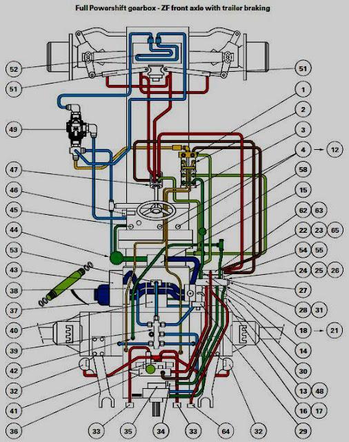 2003 Ford 6 0 Ipr Sensor Location Pics
