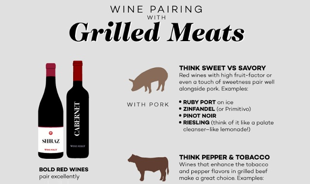 Wine Pairings with Grilled Meats, Chicken and Fish