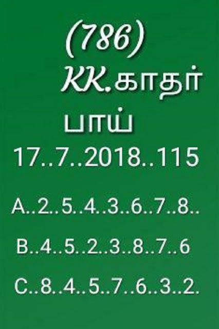 kerala lottery abc all board guessing sthree sakthi SS-115 on 17-07-2018  by KK
