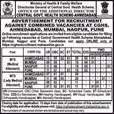 cghs-recruitment-2018