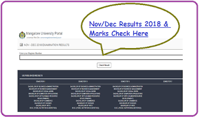 Mangalore University Results Nov Dec 2018