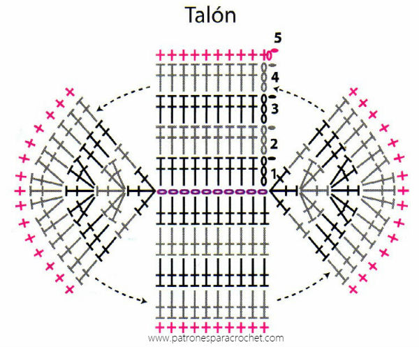 talon de calcetin crochet
