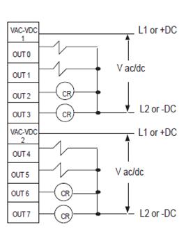 hamzahiNc: Materi PLC (Allen Bradley)