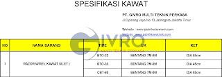 Spesifikasi Kawat Silet