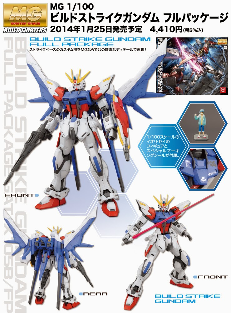 Image result for MG Build Strike Gundam Full Package