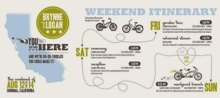 wedding weekend schedule template - Jolivibramusic - birthday itinerary template