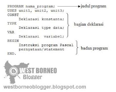Struktur Program Turbo Pascal