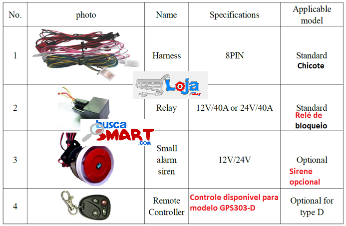 BUSCA SMART: MANUAL E CD do TK303D E TK303C