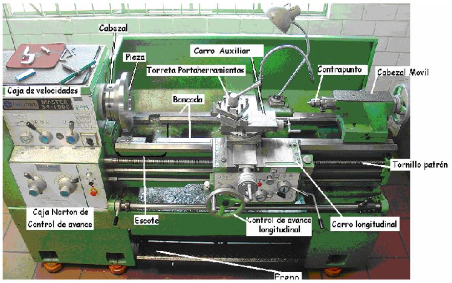 Blog De Ingenieria Mecanica