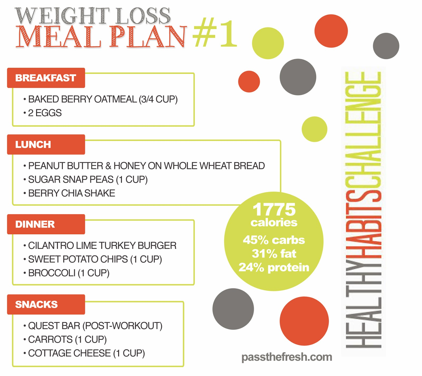 Pass The Fresh Healthy Habits Challenge January Weight Loss Part 4