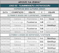 LOTOGOL 796 - HISTÓRICO JOGO 02