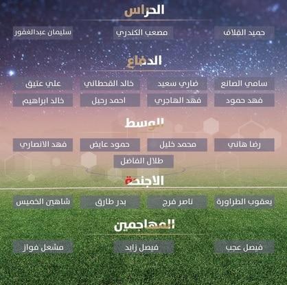 قائمة لاعبي الكويت المتوقعة أمام الكاميرون