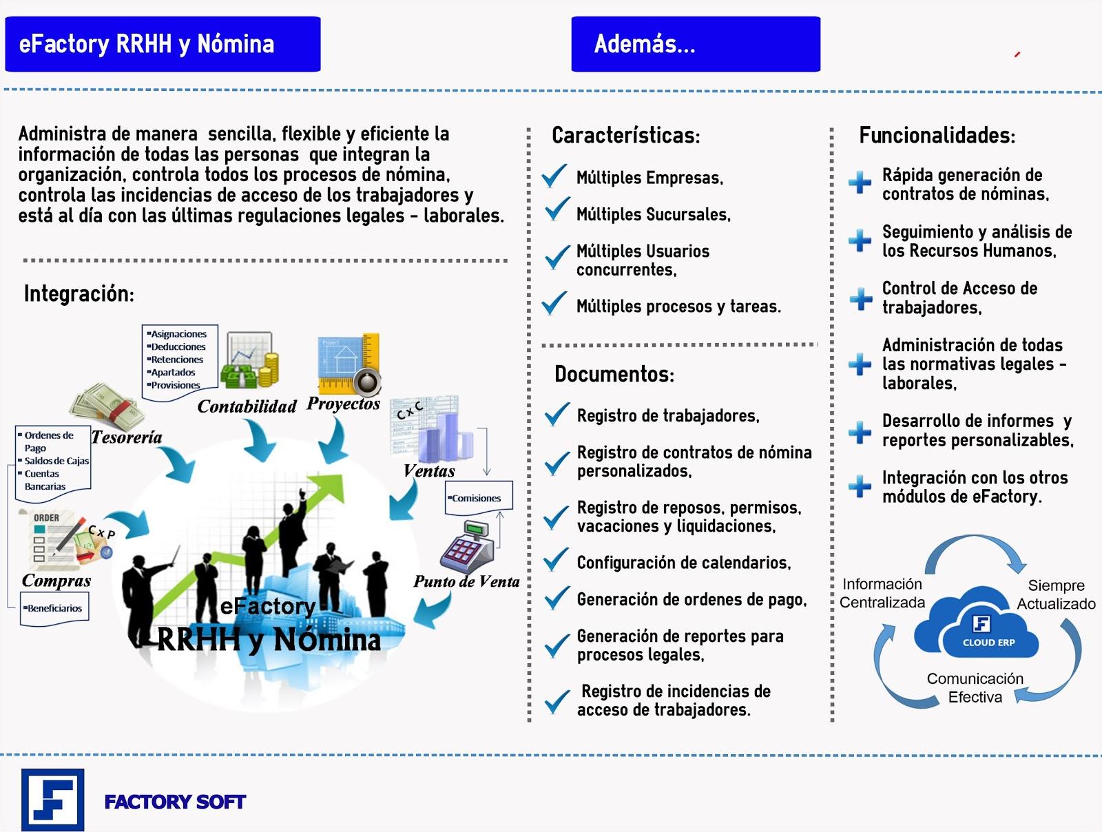 Nomina Web Creando Registros De Trabajadores Empleados U